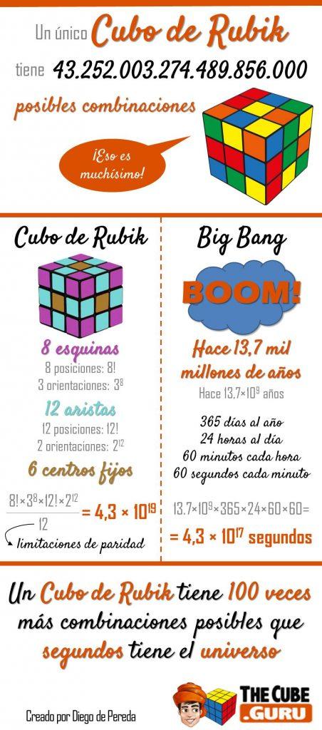 Cubo-Rubik-Combinaciones