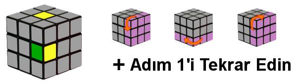 Rubik Küp - Adım1-c3