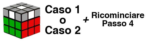 cubo di rubik - passo 4-c3