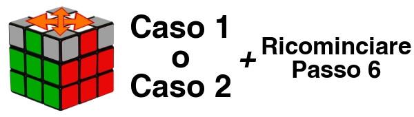 cubo di rubik - passo 6-c4
