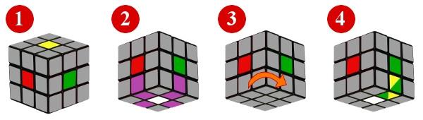 ルービックキューブ - ステップ1-2