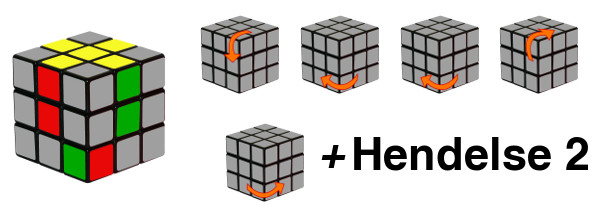 rubiks kube - trinn2-c3